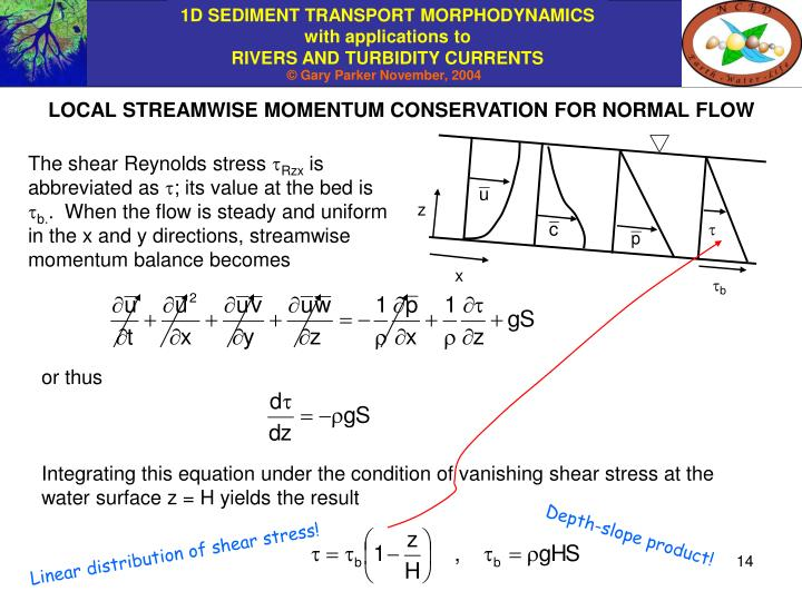 LOCAL STREAMWISE MOMENTUM CONSERVATION FOR NORMAL FLOW
