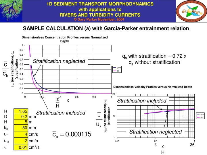 SAMPLE CALCULATION (a) with Garcia-Parker entrainment relation