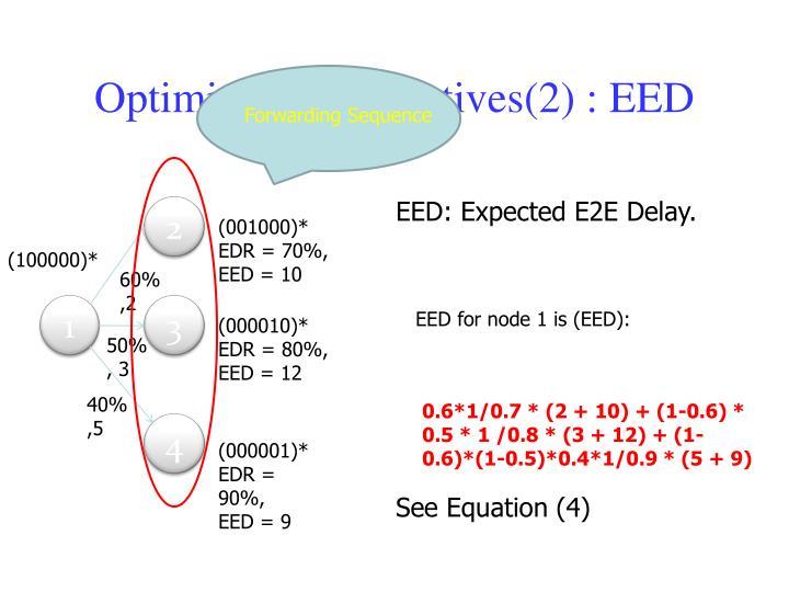 Optimization Objectives(2) : EED