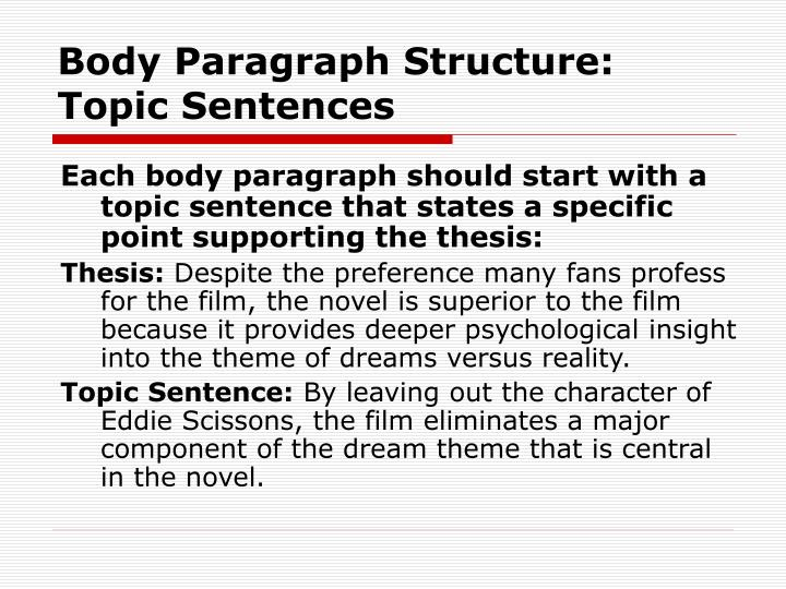 body thesis theme At solidessaycom we know how to write a theme based  the themes closely knitted throughout the main body in your theme based  a thesis for a theme.