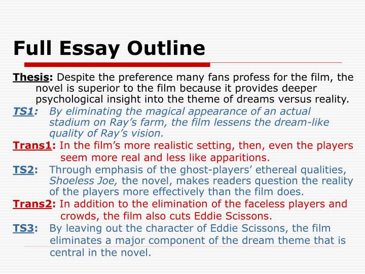 shoeless joe theme essay Definition of shoeless joe bryan aubrey, critical essay on shoeless joe, in novels for students, the gale be sorry it's saying: 'play ball' with the american political system[] finally, frank ardolino, who discusses the theme of innocence in field of dreams and in two other.