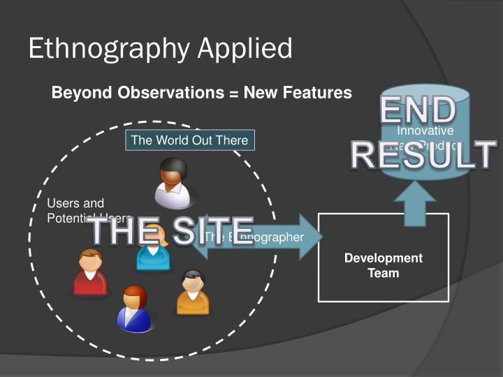 Ethnography Applied
