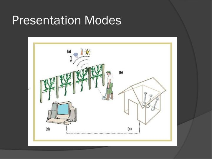 Presentation Modes