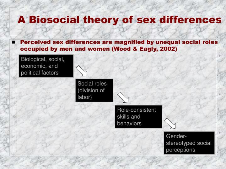 A Biosocial theory of sex differences
