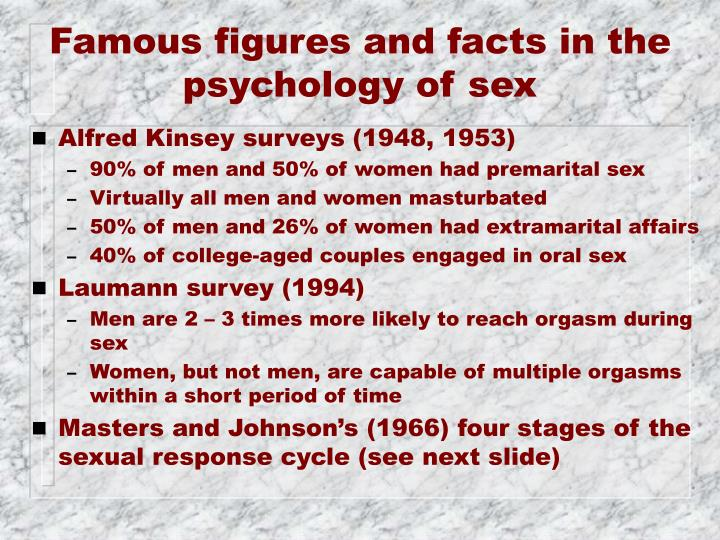Famous figures and facts in the psychology of sex