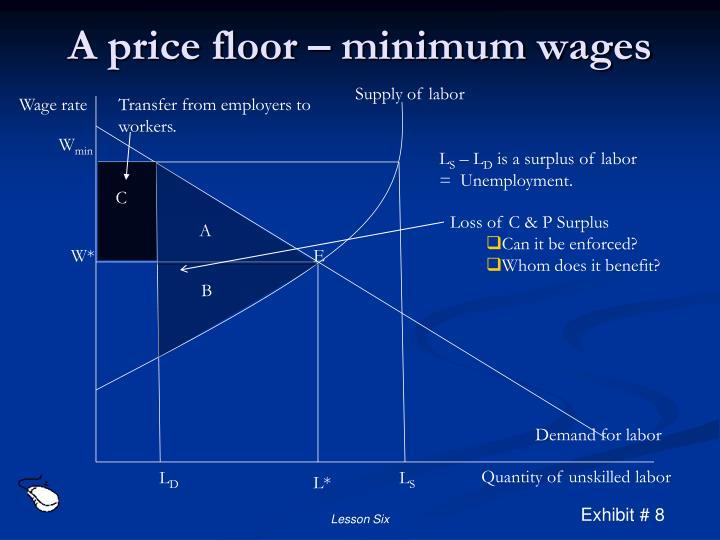 A price floor – minimum wages