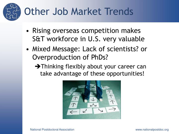 Other Job Market Trends