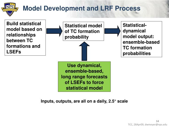 Model Development and LRF Process