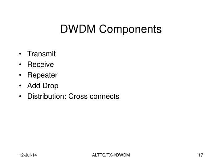 DWDM Components
