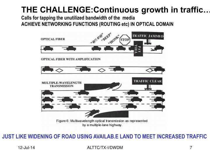 THE CHALLENGE:Continuous growth in traffic…