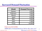 increased demand fluctuation