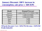 january discount 100 increase in consumption sale price 40 39