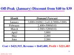 off peak january discount from 40 to 39