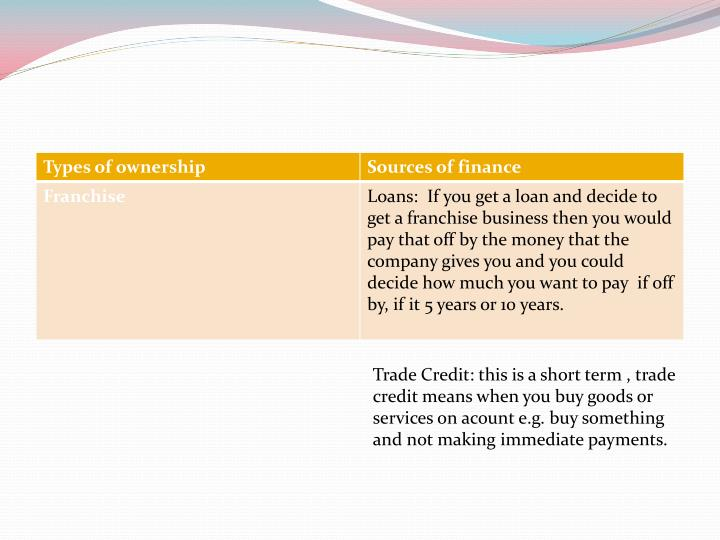 Trade Credit: this is a short term , trade credit means when you buy goods or services on