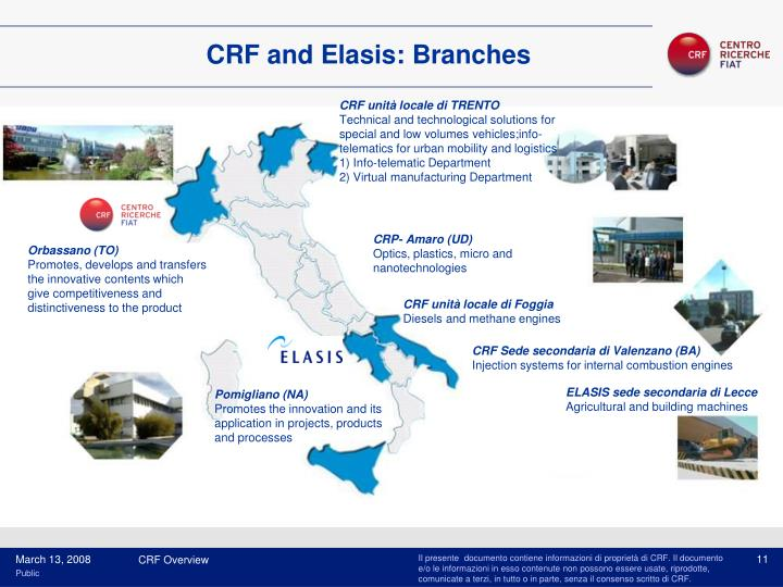 CRF and Elasis: Branches