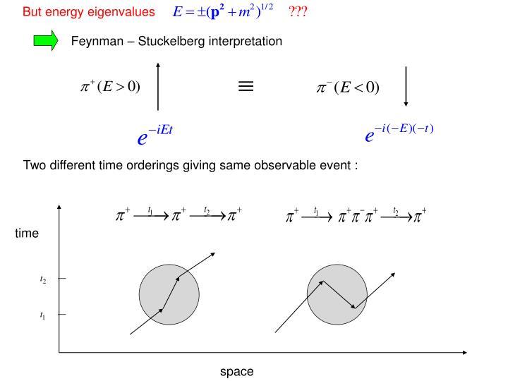 But energy eigenvalues