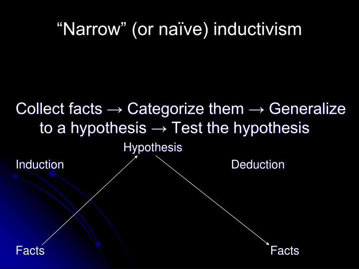 """""""Narrow"""" (or naïve) inductivism"""