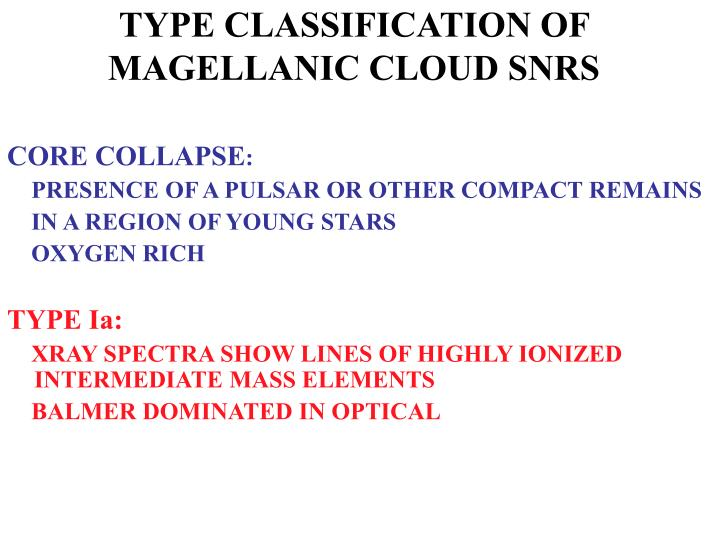 TYPE CLASSIFICATION OF MAGELLANIC CLOUD SNRS