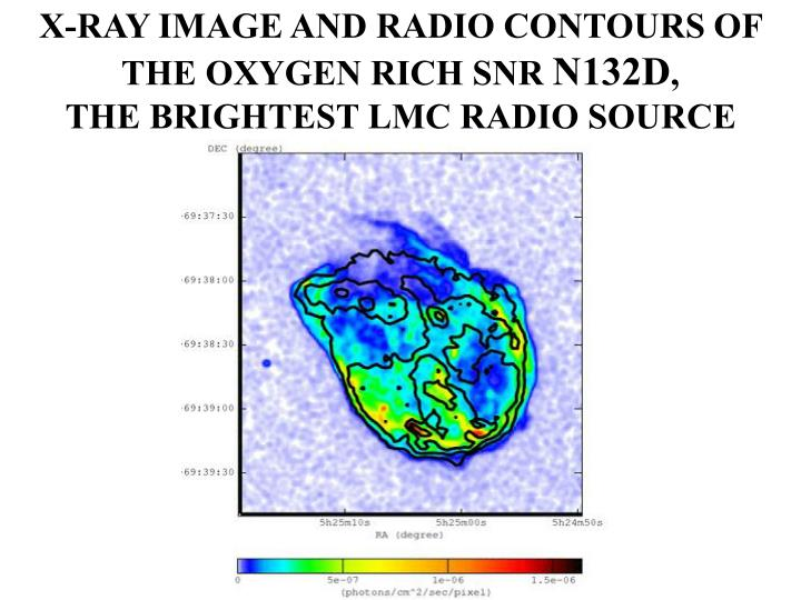 X-RAY IMAGE AND RADIO CONTOURS OF THE OXYGEN RICH SNR