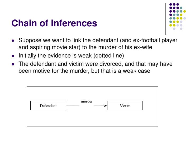 Chain of Inferences