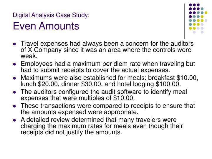 Digital Analysis Case Study: