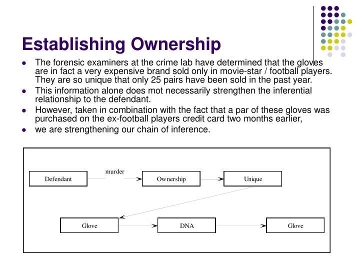 Establishing Ownership