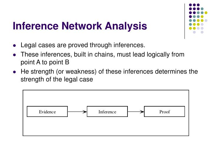 Inference Network Analysis