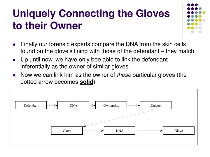 Uniquely Connecting the Gloves to their Owner