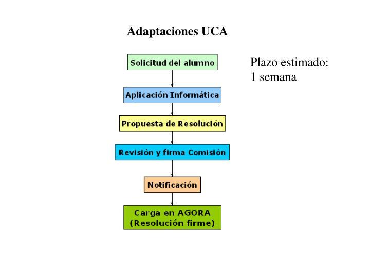 Adaptaciones UCA