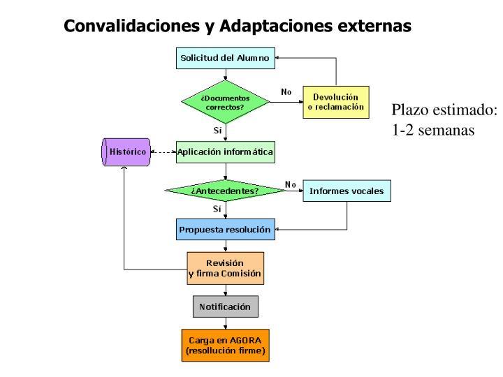 Convalidaciones y Adaptaciones externas