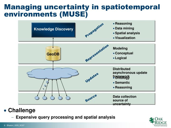 Managing uncertainty in spatiotemporal environments (MUSE)