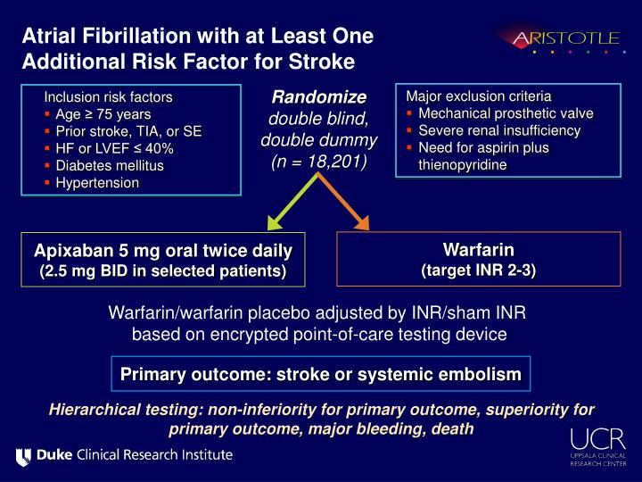 atrial fibrillation research paper Atrial fibrillation is common among older adults in developed countries, the number of patients with atrial fibrillation is likely to increase during the next 50 years, due to the growing proportion of elderly individuals (go, 2001) atrial fibrillation is a result of the abnormal beating of the heart which.