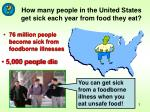 how many people in the united states get sick each year from food they eat