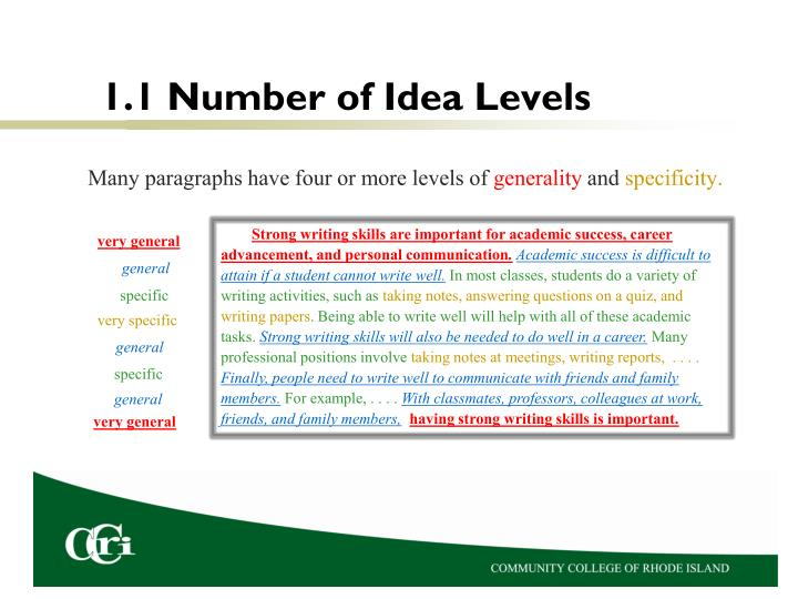 1.1 Number of Idea Levels