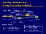 standard method xml query processing in action