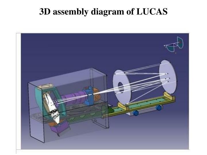3D assembly diagram of LUCAS