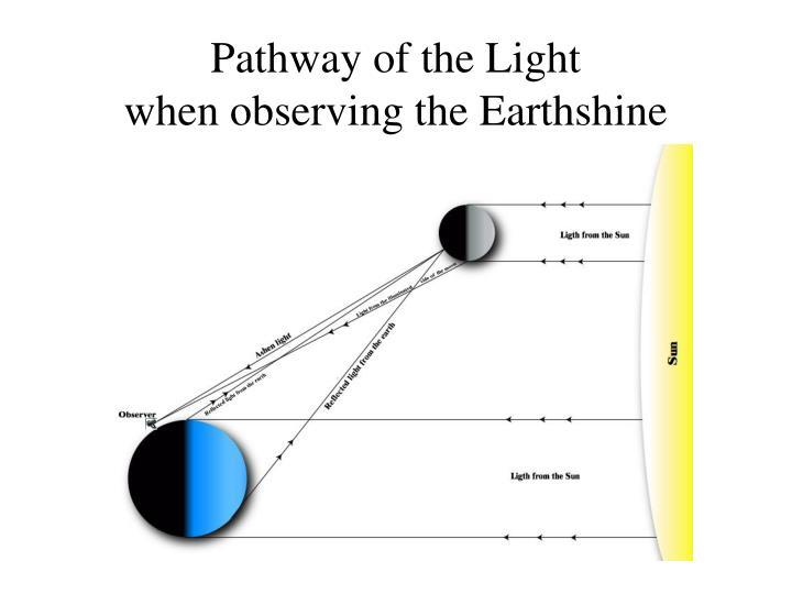 Pathway of the Light