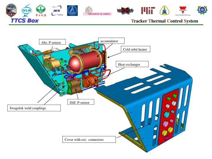 TTCS Box