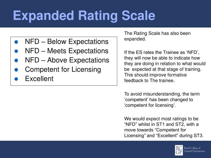 NFD – Below Expectations