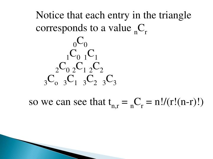 Notice that each entry in the triangle corresponds to a value