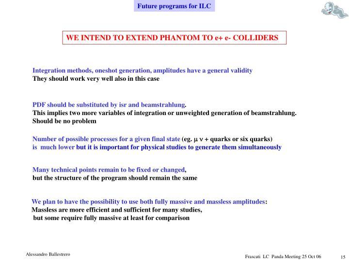 Future programs for ILC