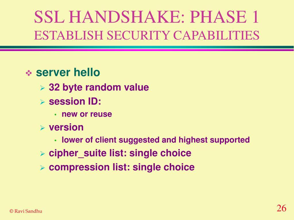 PPT - ISA 662 SSL PowerPoint Presentation - ID:1706315