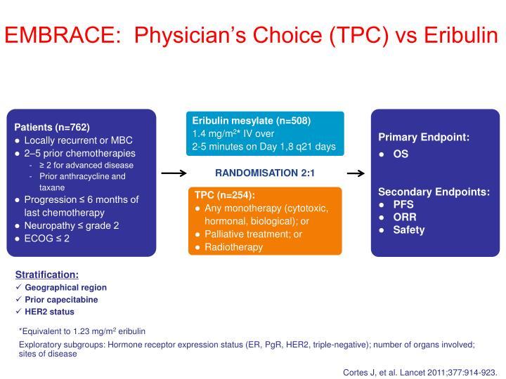 EMBRACE:  Physician's Choice (TPC) vs Eribulin