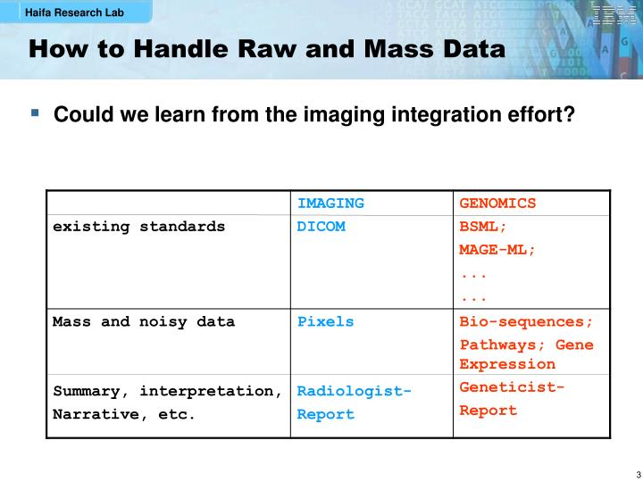 How to handle raw and mass data
