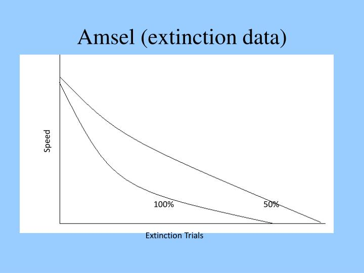 Amsel (extinction data)