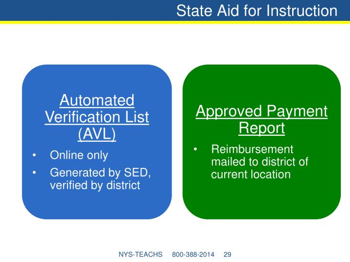 State Aid for Instruction