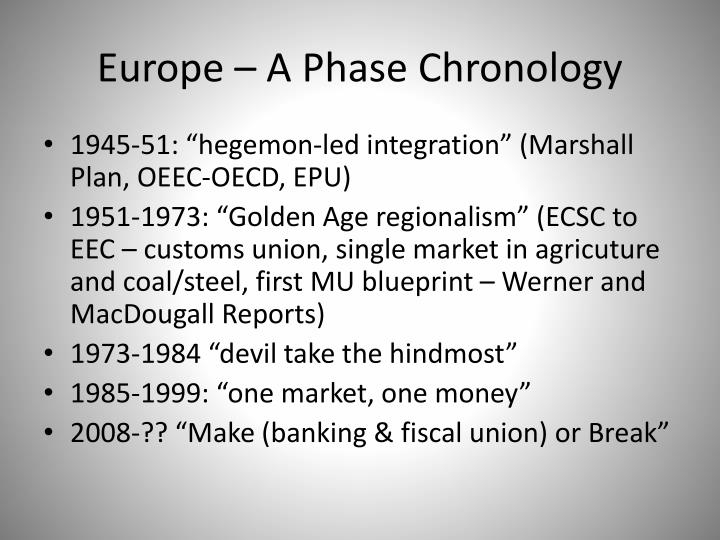Europe a phase chronology