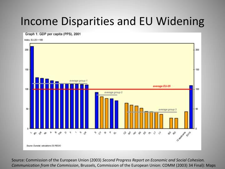 Income Disparities and EU Widening