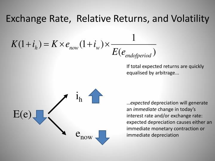 Exchange Rate,  Relative Returns,