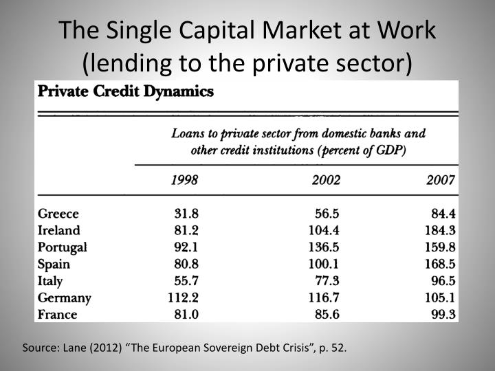 The Single Capital Market at Work